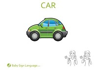 Baby Sign Language Flash Card